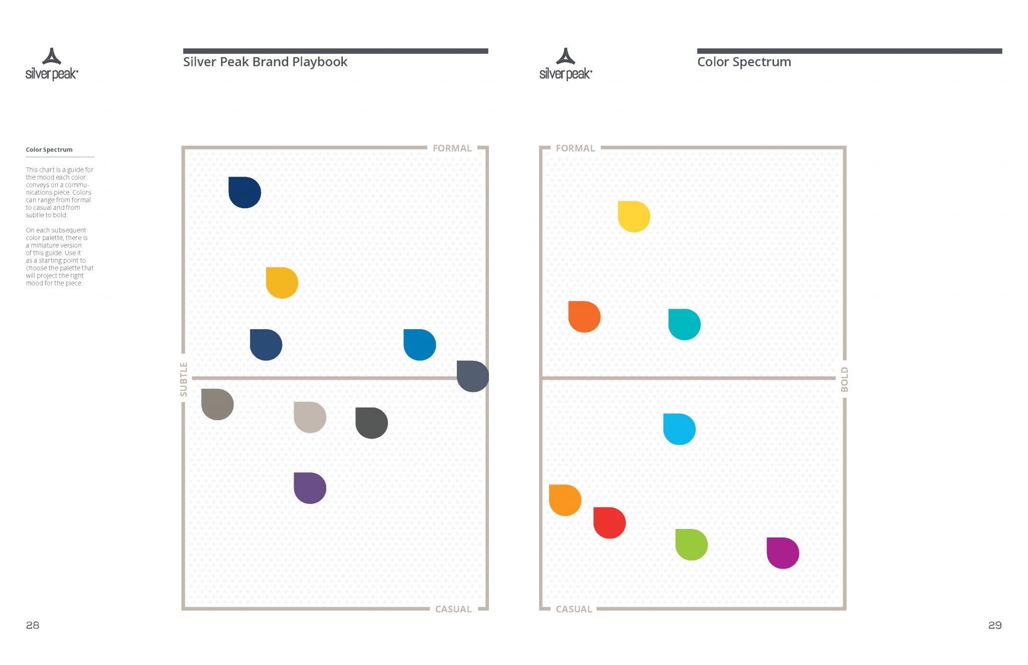 Silver Peak Brand Book v-6.7-52-53_Page_15